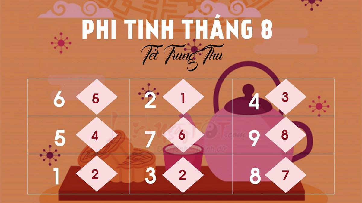 Phi tinh thang 8 cua 12 con giap