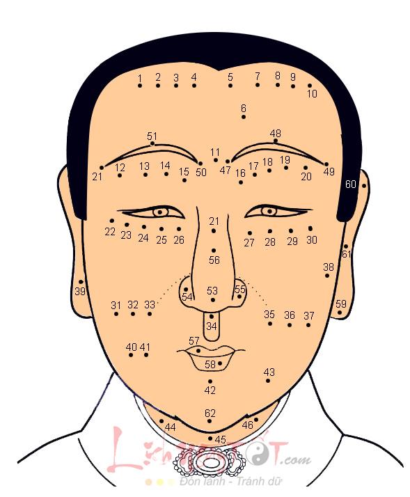 Nốt ruồi trên mặt phụ nữ, xem nốt ruồi trên mặt