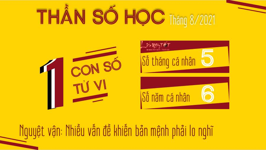 Than so hoc thang 82021 - so 1