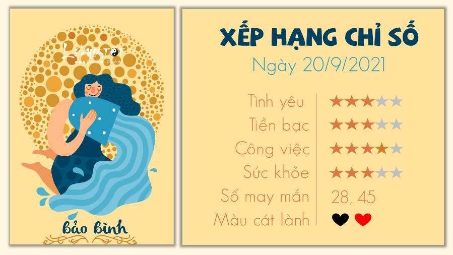 Tu vi thu 2 ngay 20/9/2021 cua 12 cung hoang dao - Bao Binh