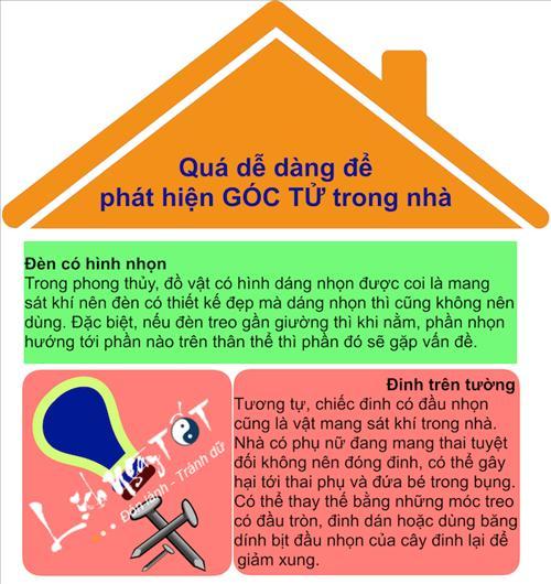 Infographic De dang phat hien GOC TU trong nha hinh anh
