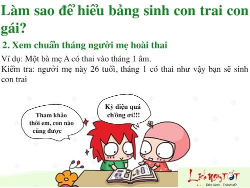 Sinh con trai con gai nhu y muon theo phuong phap Thanh Cung hinh anh 3