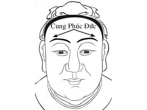 Cung Phuc Duc trong 12 cung tuong mat hinh anh