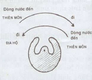 Xem the thuy thanh khi dat mo hinh anh