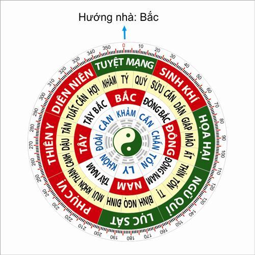 Khon - Bac