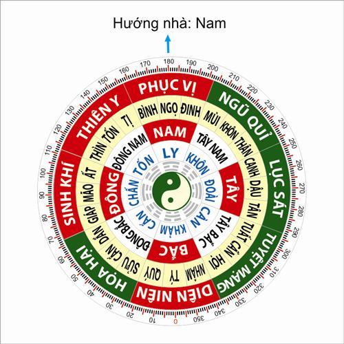 Ly - Nam