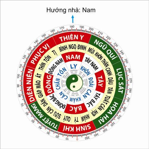 Ton - Nam