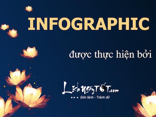 Infographic 18 loai bo thi khong sach se Phat day dung lam hinh anh 10