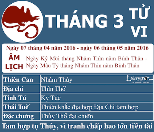 Tu vi nguoi tuoi Ty thang 3 Am lich nam 2016 hinh anh
