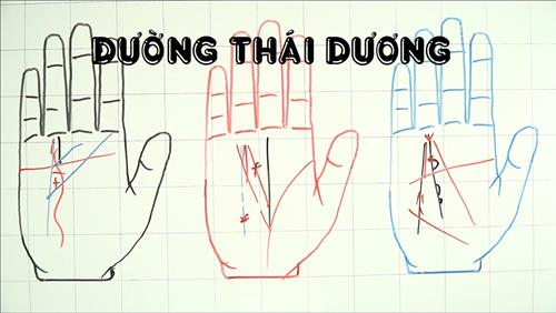 Xem duong Thai Duong doan tai van, su nghiep sieu chuan