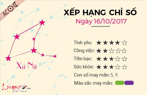 Tu vi 12 cung hoang dao - Tu vi ngay 16102017 - Xu Nu