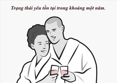 Nhân ngày Valentine hé lộ những sự thật bất ngờ về thứ gọi là Tình yêu
