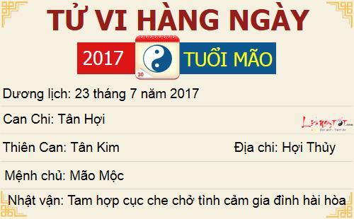 Tu vi hang ngay 12 con giap - Tu vi ngay 23072017 - Tuoi Mao