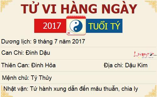 tu vi 12 con giap - tu vi Chu nhat 09072017 - tuoi Ty