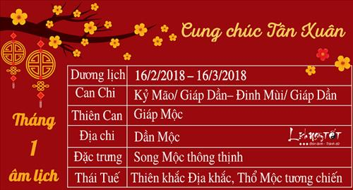 tu-vi-thang-1-2018-am-lich-cua-12-con-giap