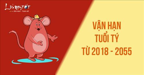 Van Han tuoi Ty tu 2018 - 2055