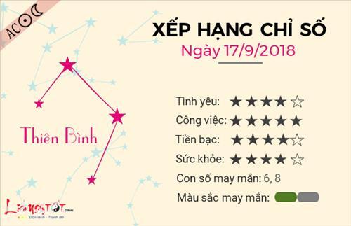 Tu vi hang ngay - Tu vi ngay 17092018 - Thien Binh