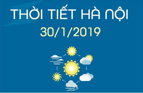 Dự báo thời tiết Hà Nội 30/1: Ban ngày có nắng, chỉ rét về đêm và sáng sớm