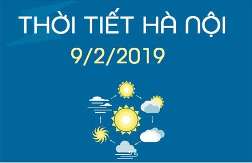 Dự báo thời tiết Hà Nội 9/2: Có khả năng xuất hiện mưa dông