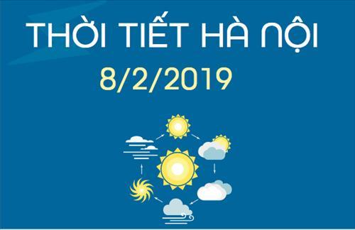 Dự báo thời tiết Hà Nội 8/2: Thời tiết ấm áp, có nắng vào trưa chiều