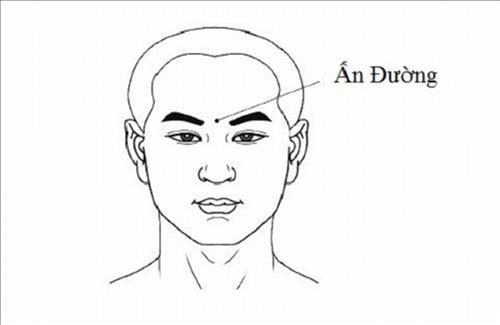 An-duong