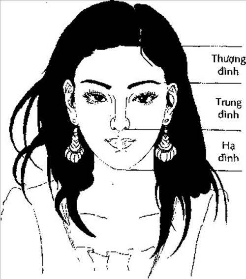 tam-dinh-khuon-mat