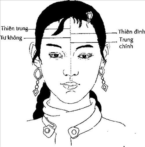 thien-dinh-khuon-mat