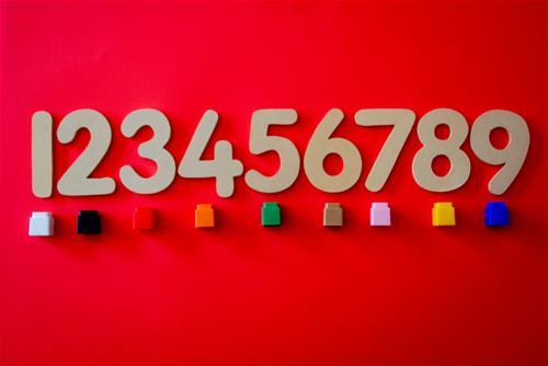 Ý nghĩa những con số trong phong thủy